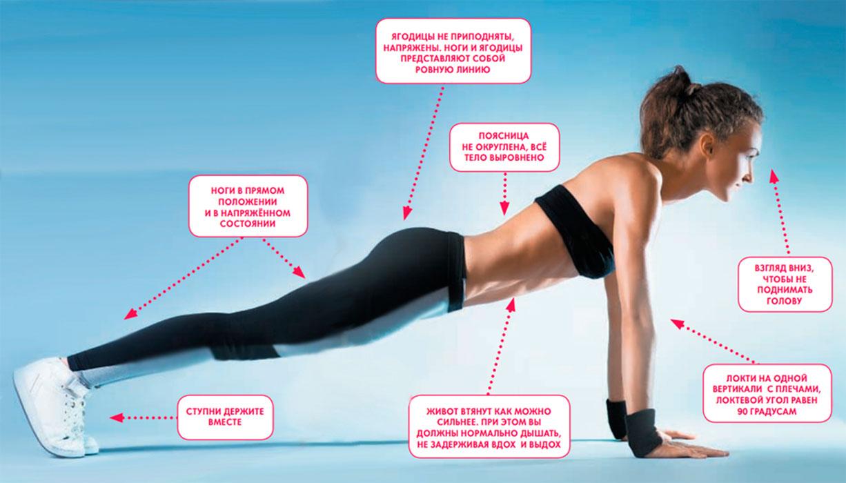 как похудеть без спорта на диете
