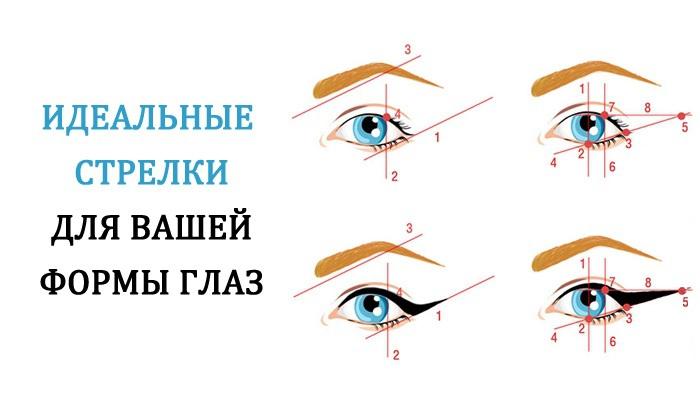 Стрелки для глаз и схемы
